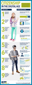 digital-citizen_infographic_finalsm